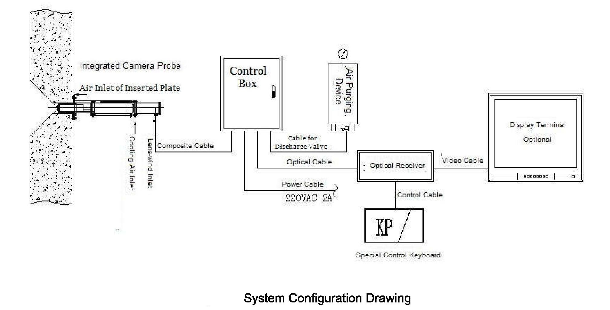 Hệ thống camera Nhiệt - Goldstar