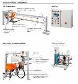 Hệ thống phân tích khí - Các cụm thiết bị chính